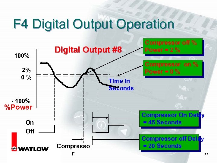 F 4 Digital Output Operation 100% Digital Output #8 Compressor off % Power =
