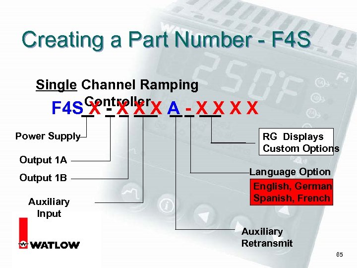 Creating a Part Number - F 4 S Single Channel Ramping Controller F 4