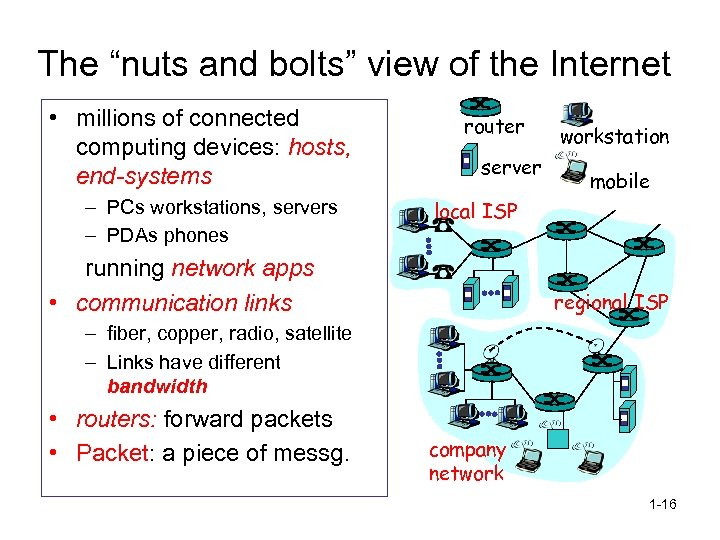 """The """"nuts and bolts"""" view of the Internet • millions of connected computing devices:"""