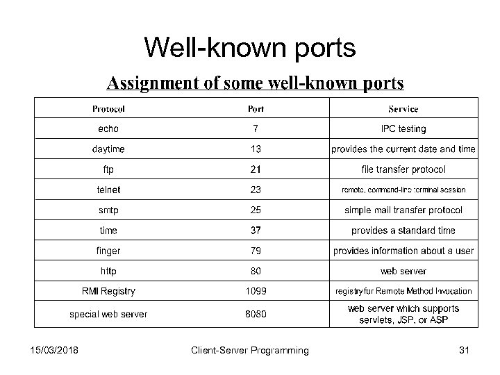 Well-known ports 15/03/2018 Client-Server Programming 31