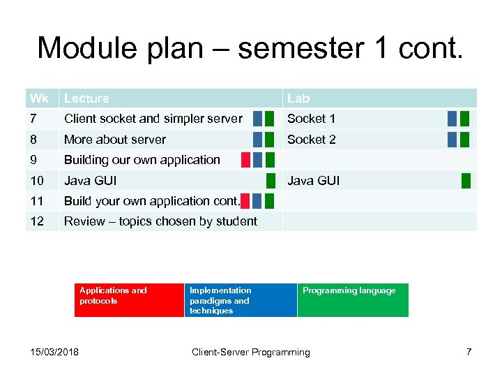 Module plan – semester 1 cont. Wk Lecture 7 Client socket and simpler server