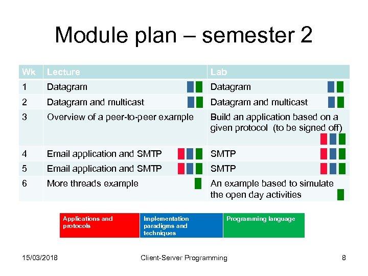 Module plan – semester 2 Wk Lecture 1 Datagram █ █ Datagram █ █