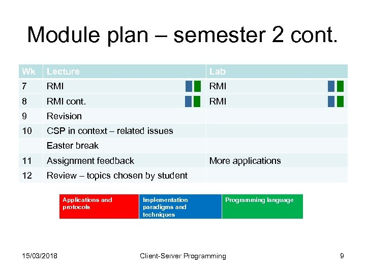 Module plan – semester 2 cont. Wk Lecture Lab 7 RMI █ █ 8