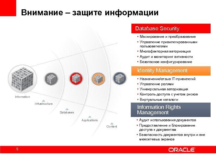 Внимание – защите информации Database Security • Маскирование и преобразование • Управление привилегированными пользователями