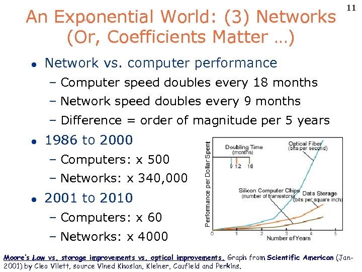 An Exponential World: (3) Networks (Or, Coefficients Matter …) l 11 Network vs. computer