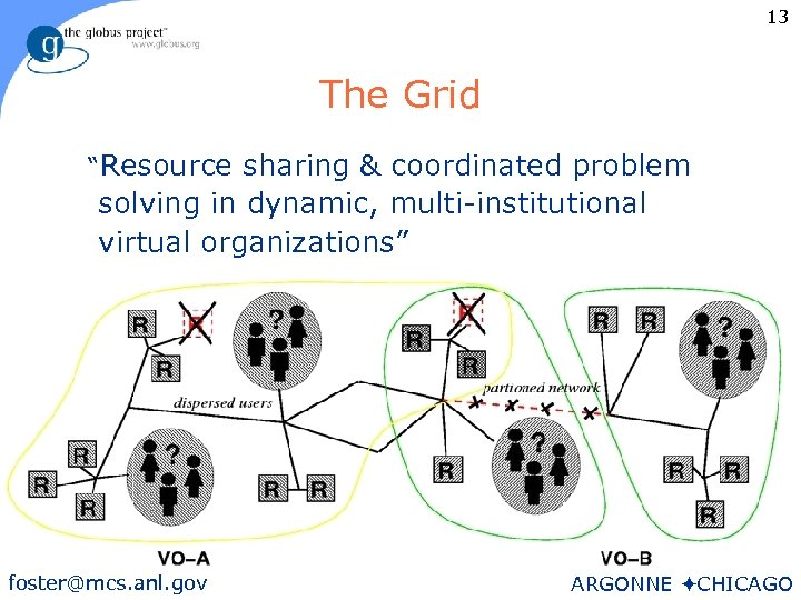 "13 The Grid ""Resource sharing & coordinated problem solving in dynamic, multi-institutional virtual organizations"""