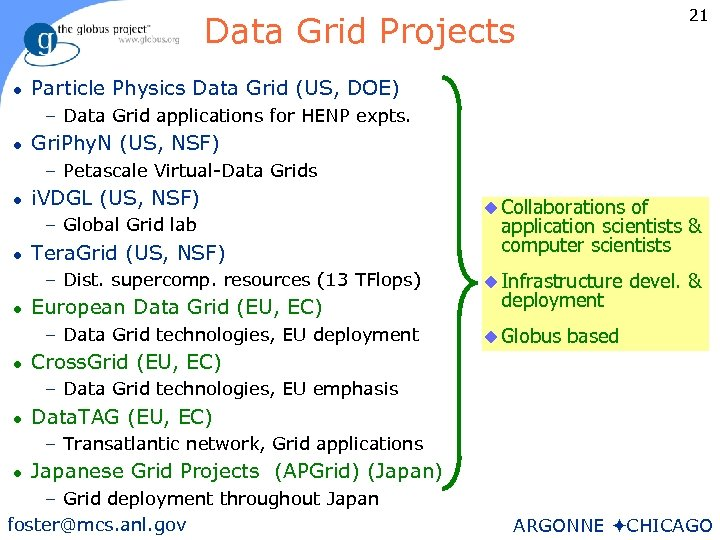21 Data Grid Projects l Particle Physics Data Grid (US, DOE) – Data Grid