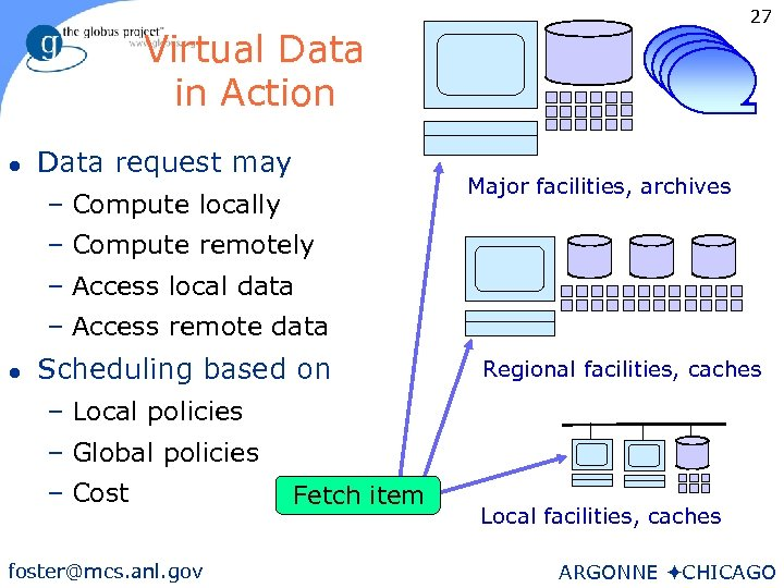 27 Virtual Data in Action l Data request may Major facilities, archives – Compute