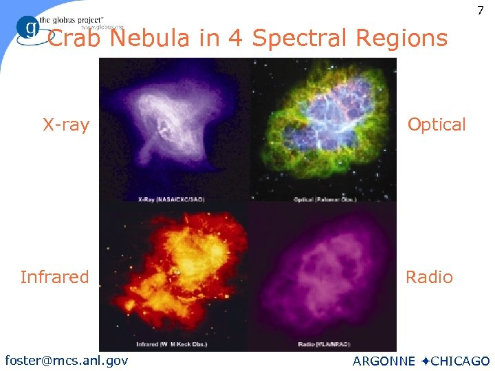 7 Crab Nebula in 4 Spectral Regions X-ray Infrared foster@mcs. anl. gov Optical Radio