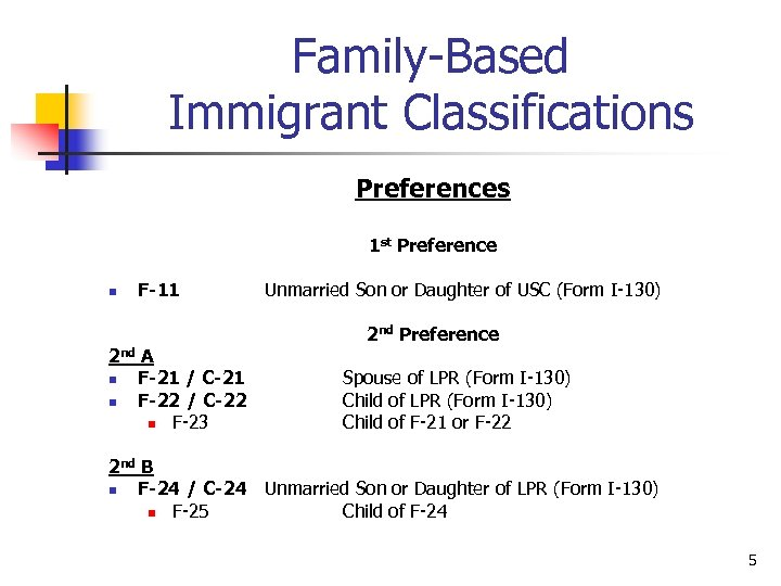 Family-Based Immigrant Classifications Preferences 1 st Preference n F-11 2 nd A n F-21