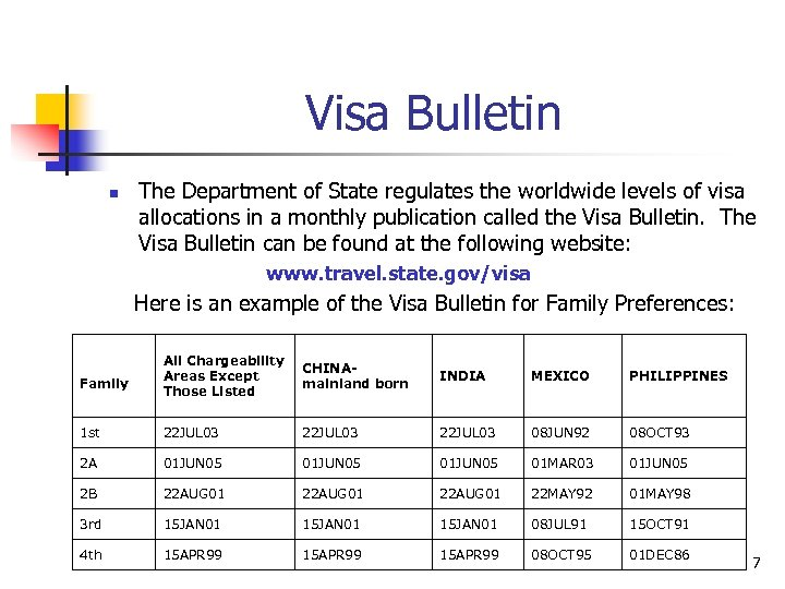Visa Bulletin n The Department of State regulates the worldwide levels of visa allocations