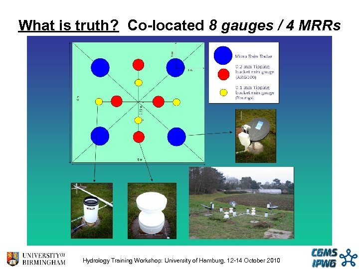 What is truth? Co-located 8 gauges / 4 MRRs Hydrology Training Workshop: University of