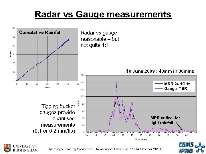 Radar vs Gauge measurements Cumulative Rainfall Radar vs gauge reasonable – but not quite