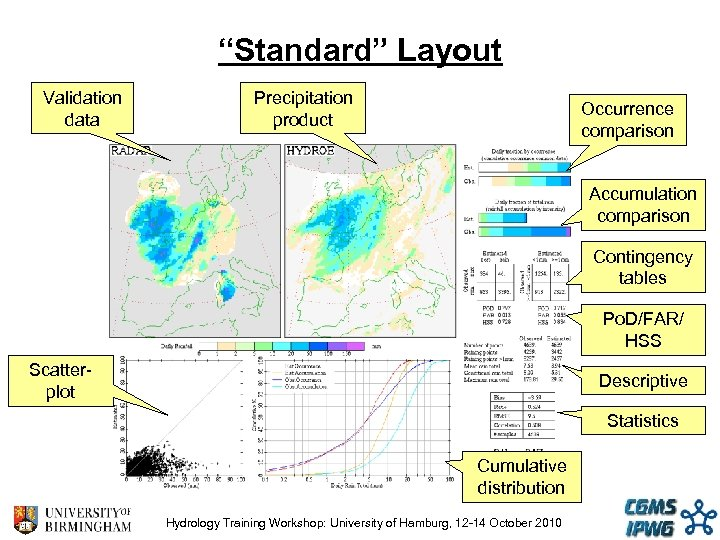 """Standard"" Layout Validation data Precipitation product Occurrence comparison Accumulation comparison Contingency tables Po. D/FAR/"