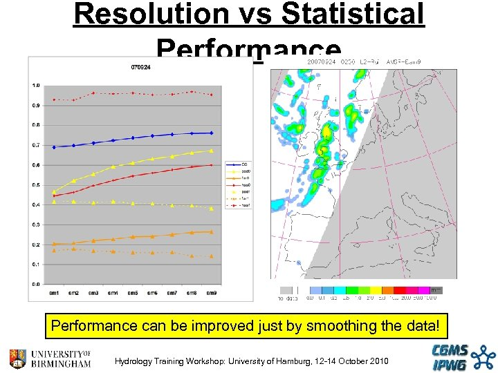 Resolution vs Statistical Performance can be improved just by smoothing the data! Hydrology Training