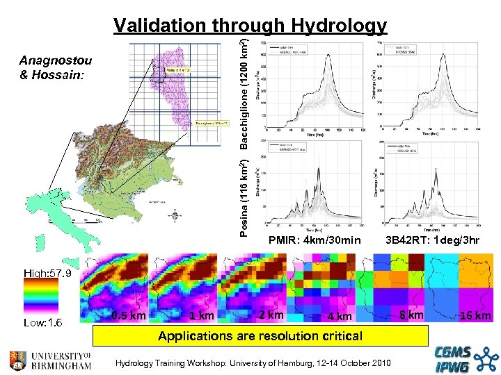 Bacchiglione (1200 km 2) Validation through Hydrology Posina (116 km 2) Anagnostou & Hossain: