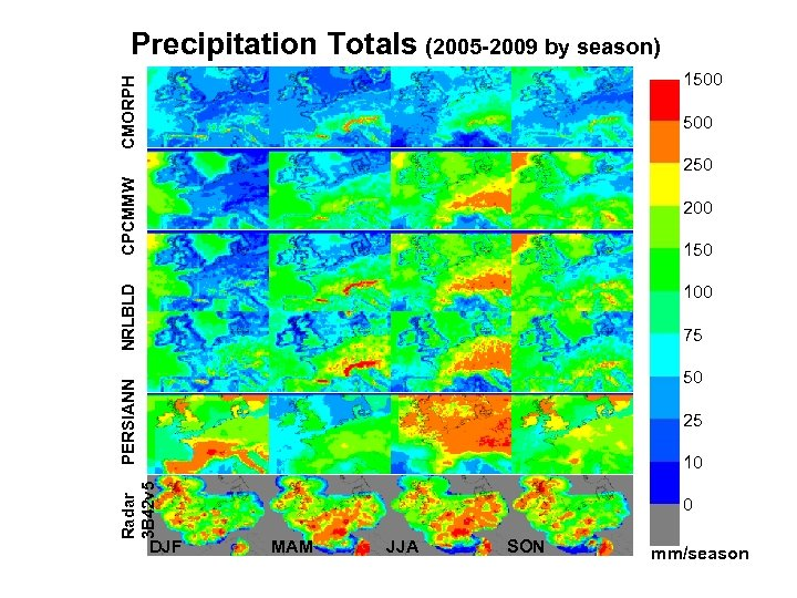 Precipitation Totals (2005 -2009 by season) CMORPH 1500 CPCMMW 250 200 150 NRLBLD 100