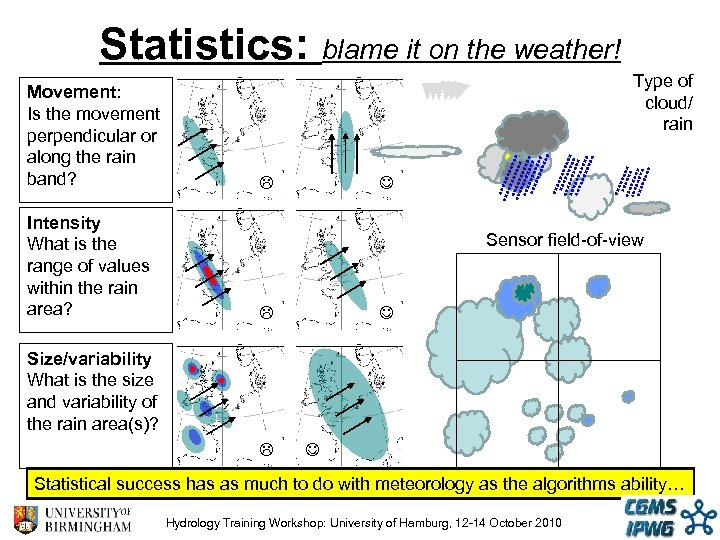 Statistics: blame it on the weather! Movement: Is the movement perpendicular or along the