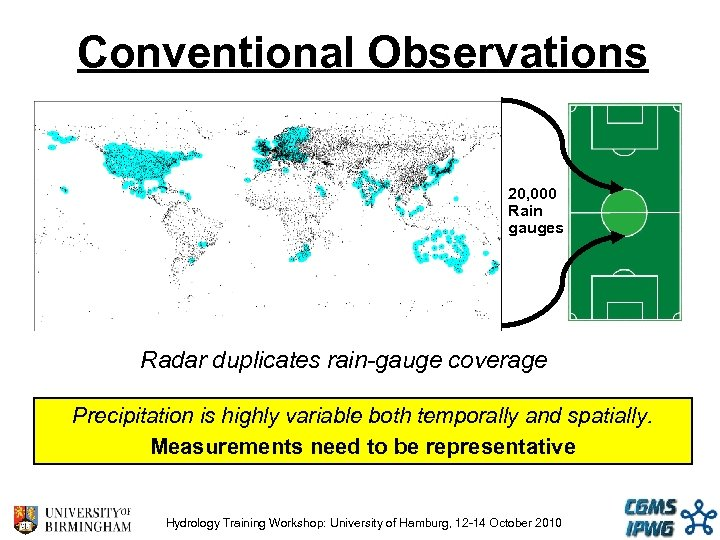 Conventional Observations 20, 000 Rain gauges Radar duplicates rain-gauge coverage Precipitation is highly variable