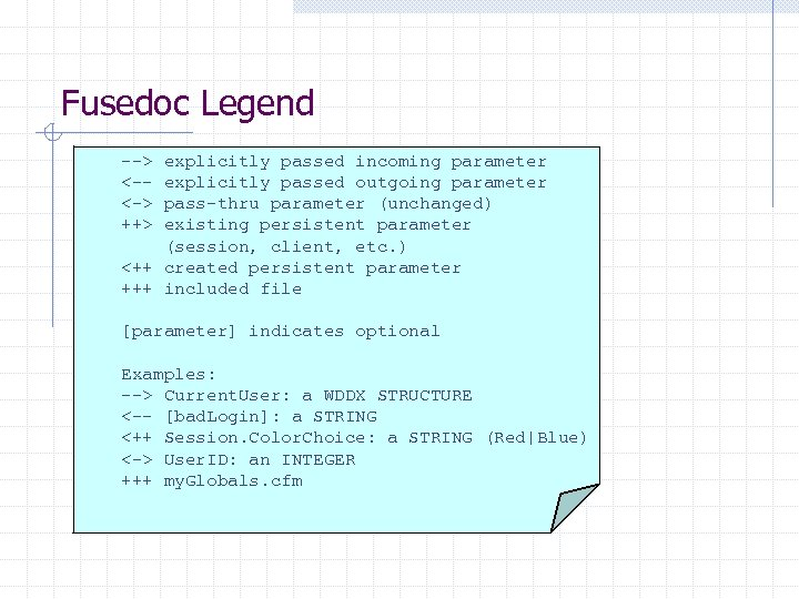 Fusedoc Legend --> <-<-> ++> explicitly passed incoming parameter explicitly passed outgoing parameter pass-thru