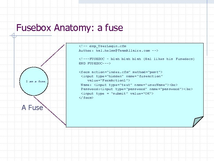 Fusebox Anatomy: a fuse <!-- dsp_User. Login. cfm Author: hal. helms@Team. Allaire. com -->