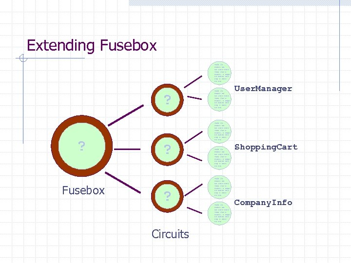 Extending Fusebox This is Meant to Be Just text That isn't Clear. I hope