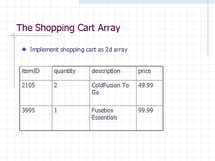 The Shopping Cart Array Implement shopping cart as 2 d array item. ID quantity