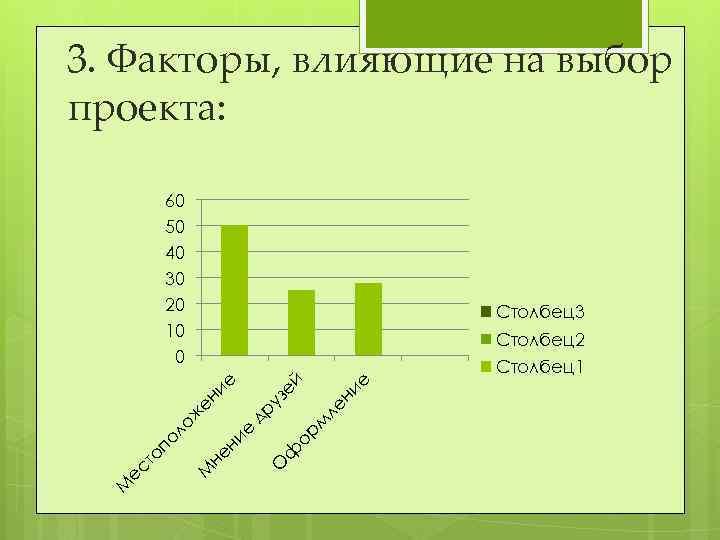 3. Факторы, влияющие на выбор проекта: 60 50 40 30 20 10 0 Столбец3