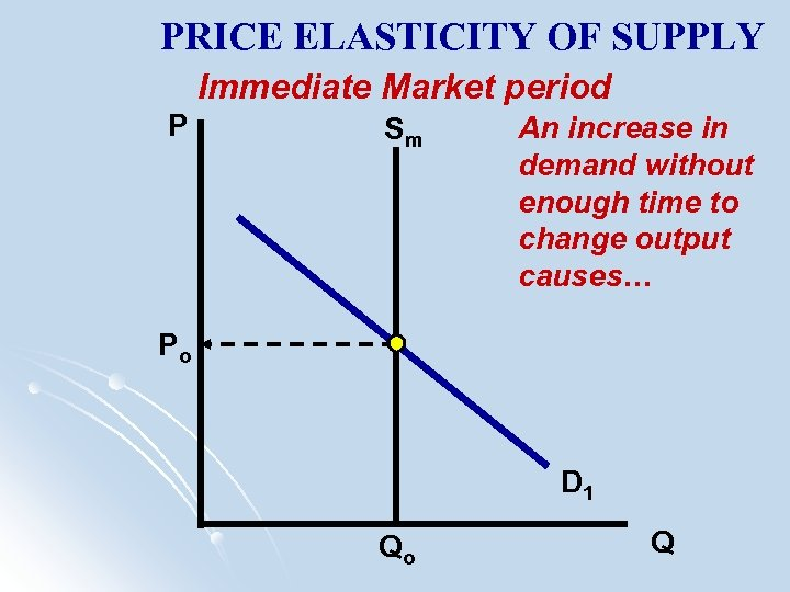 PRICE ELASTICITY OF SUPPLY Immediate Market period P Sm An increase in demand without
