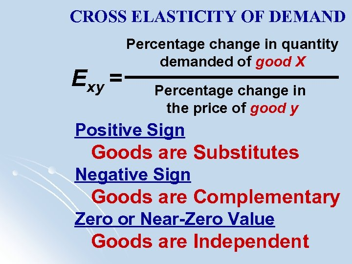 CROSS ELASTICITY OF DEMAND Exy = Percentage change in quantity demanded of good X