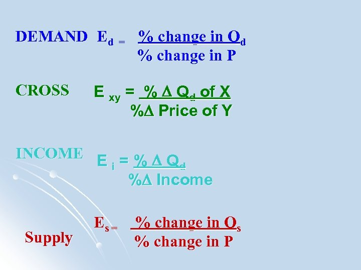 DEMAND Ed CROSS = % change in Qd % change in P E xy