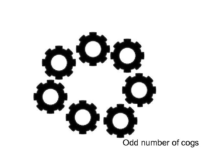 Odd number of cogs