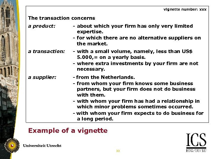 vignette number: xxx The transaction concerns a product: - about which your firm has