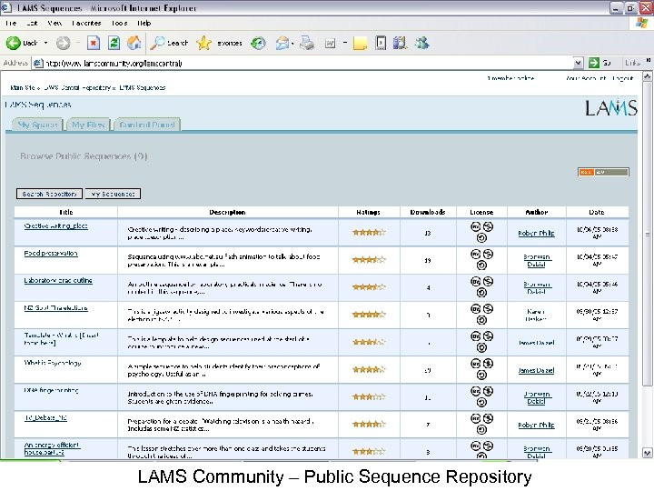 LAMS Community – Public Sequence Repository