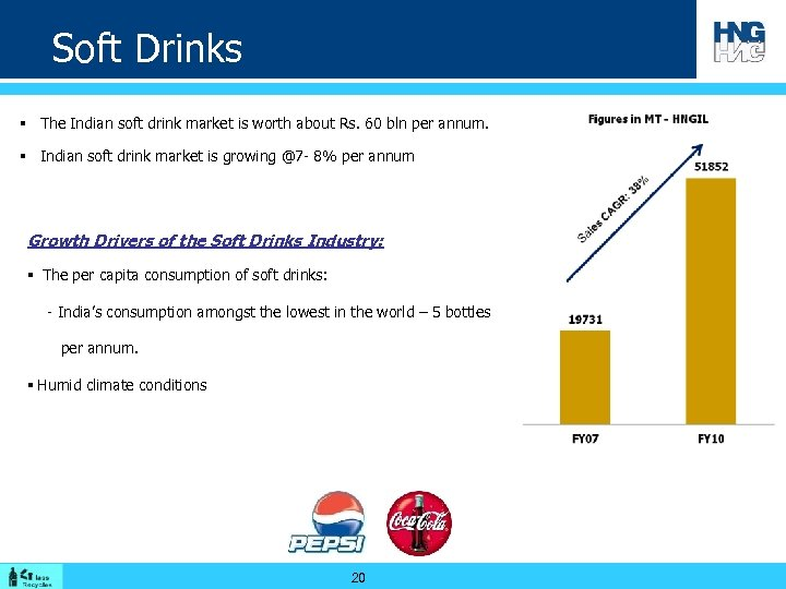 Soft Drinks § The Indian soft drink market is worth about Rs. 60 bln