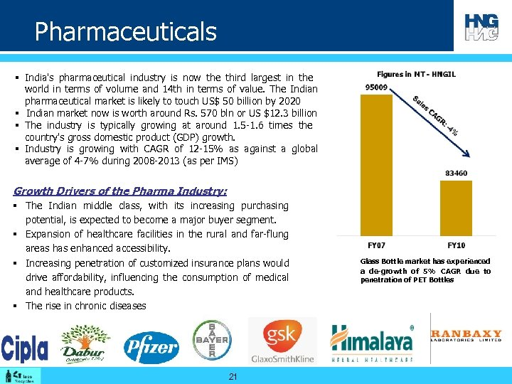 Pharmaceuticals § India's pharmaceutical industry is now the third largest in the world in