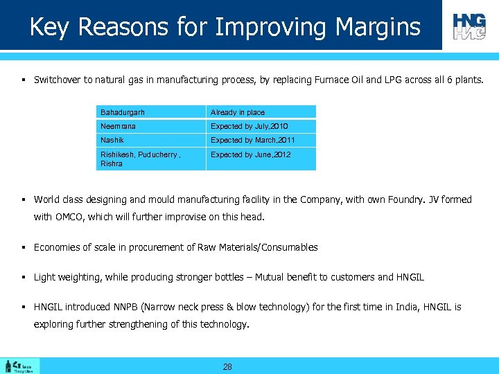 Key Reasons for Improving Margins § Switchover to natural gas in manufacturing process, by