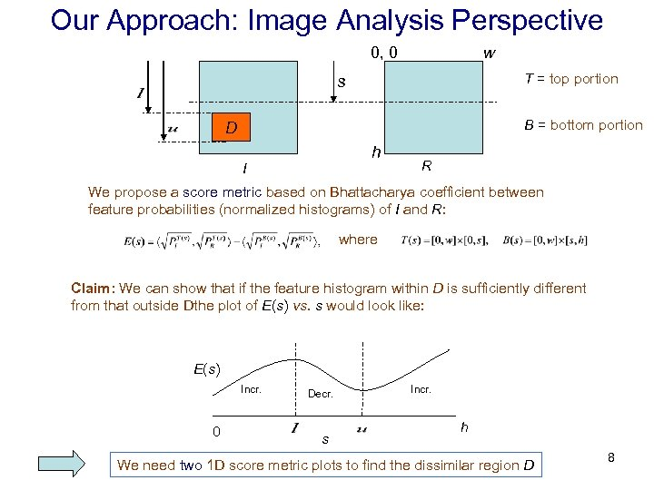 Our Approach: Image Analysis Perspective 0, 0 w T = top portion s B