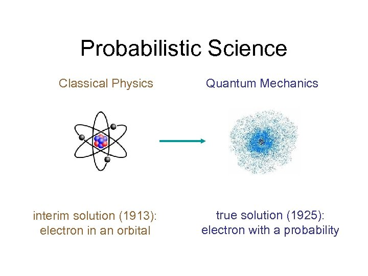 Probabilistic Science Classical Physics interim solution (1913): electron in an orbital Quantum Mechanics true