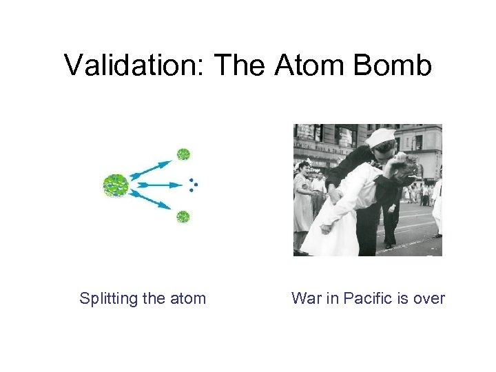 Validation: The Atom Bomb Splitting the atom War in Pacific is over