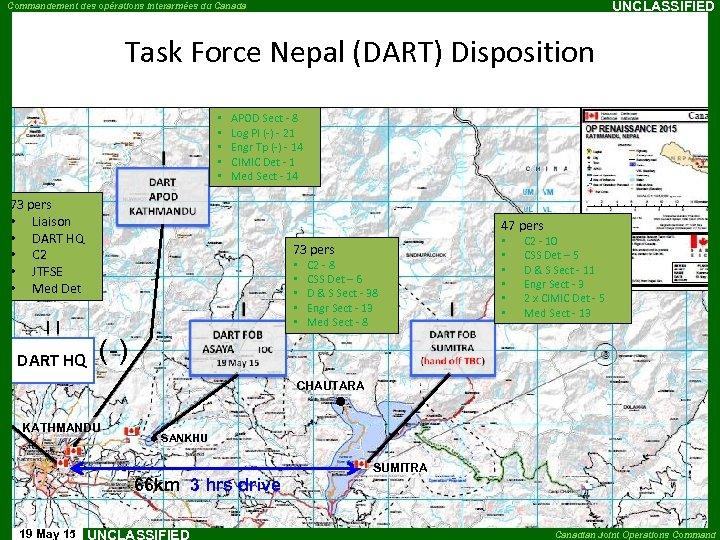 UNCLASSIFIED Commandement des opérations interarmées du Canada Task Force Nepal (DART) Disposition • •