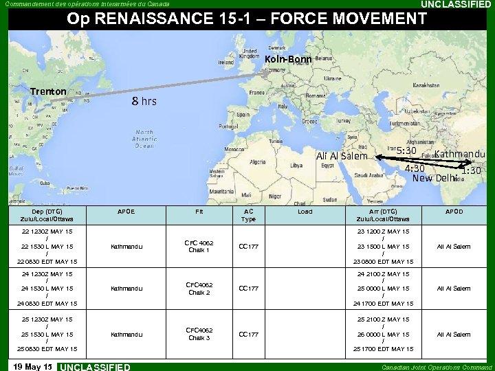 UNCLASSIFIED Commandement des opérations interarmées du Canada Op RENAISSANCE 15 -1 – FORCE MOVEMENT