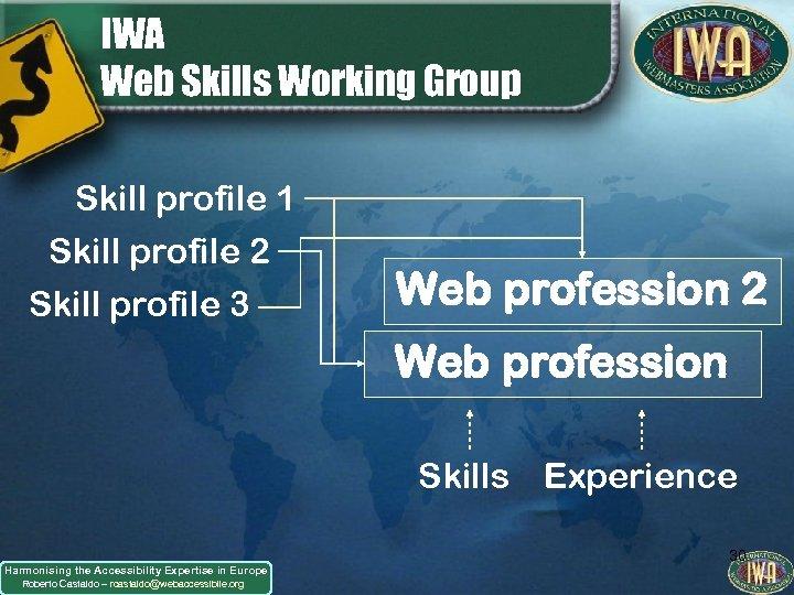 IWA Web Skills Working Group Skill profile 1 Skill profile 2 Skill profile 3