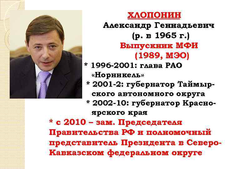 ХЛОПОНИН Александр Геннадьевич (р. в 1965 г. ) Выпускник МФИ (1989, МЭО) * 1996