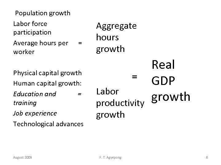 Population growth Labor force participation Average hours per worker = Physical capital growth Human