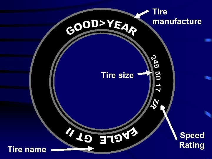 Tire manufacture Tire size Tire name Speed Rating