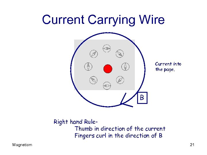 Current Carrying Wire Current into the page. B Right hand Rule. Thumb in direction