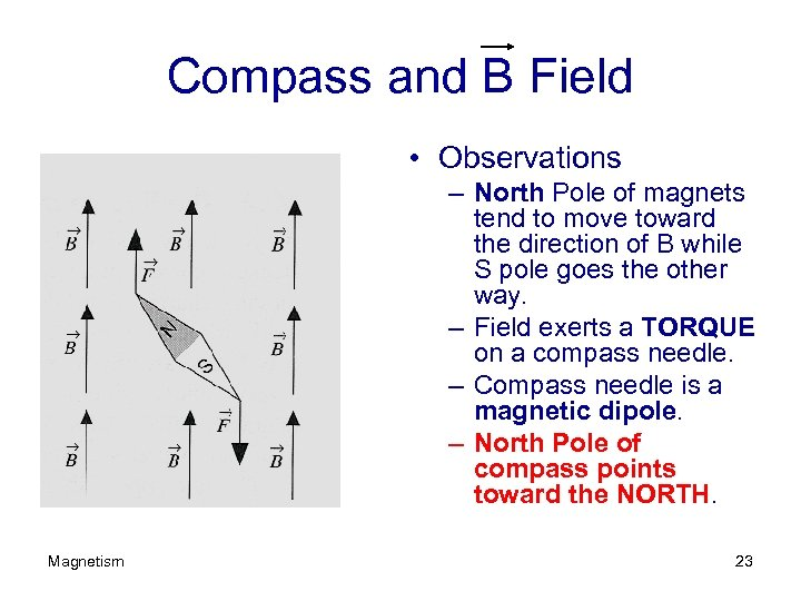Compass and B Field • Observations – North Pole of magnets tend to move