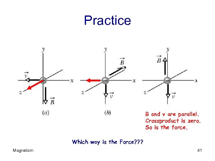 Practice B and v are parallel. Crossproduct is zero. So is the force. Which