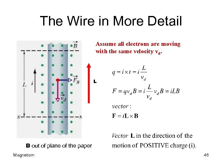 The Wire in More Detail Assume all electrons are moving with the same velocity